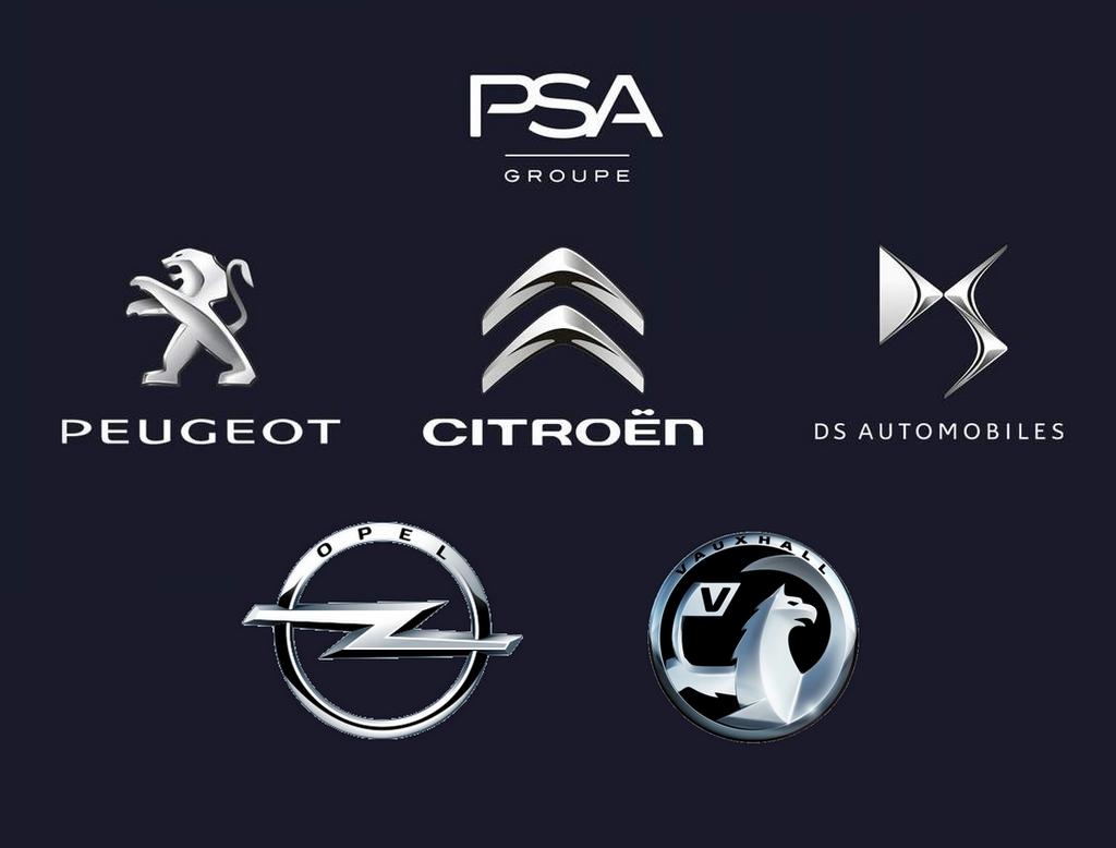 grupa PSA
