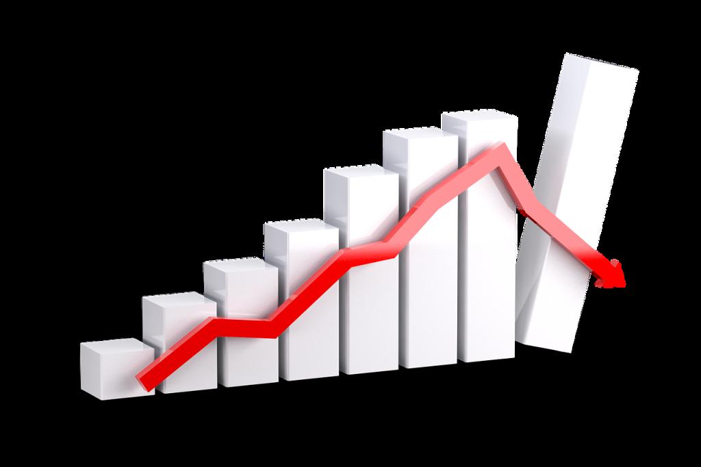 ceny mieszkań wrocław
